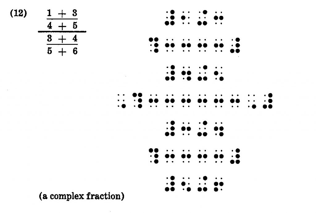 Nemeth Braille Code